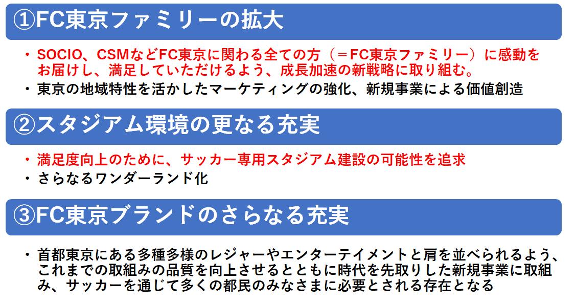 f:id:Kyabe2soccer:20200126235445p:plain