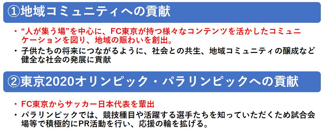 f:id:Kyabe2soccer:20200126235500p:plain