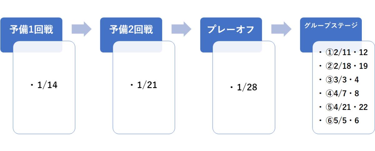 f:id:Kyabe2soccer:20200130234543p:plain