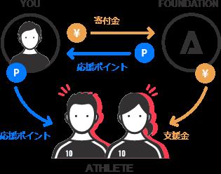 f:id:Kyabe2soccer:20200208141725p:plain