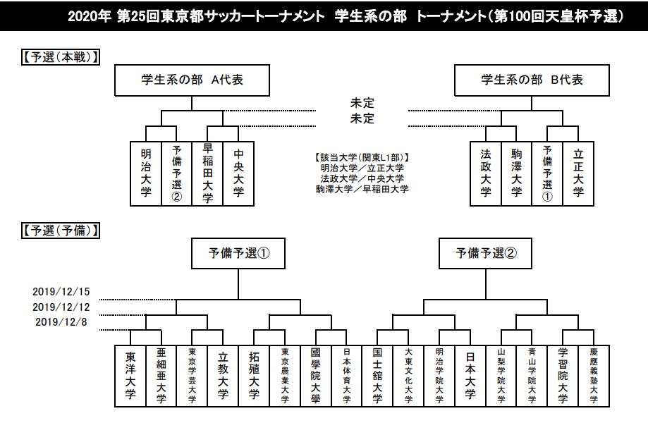 f:id:Kyabe2soccer:20200223182113p:plain