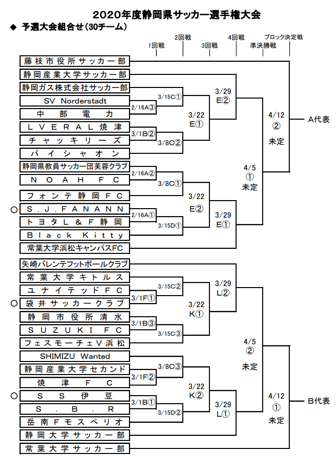 f:id:Kyabe2soccer:20200224212951p:plain