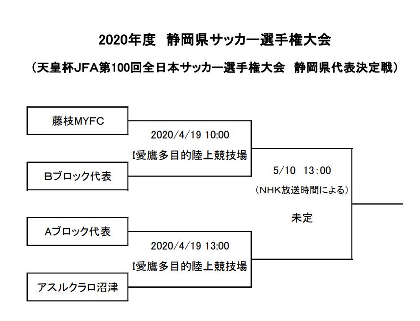 f:id:Kyabe2soccer:20200224213016p:plain