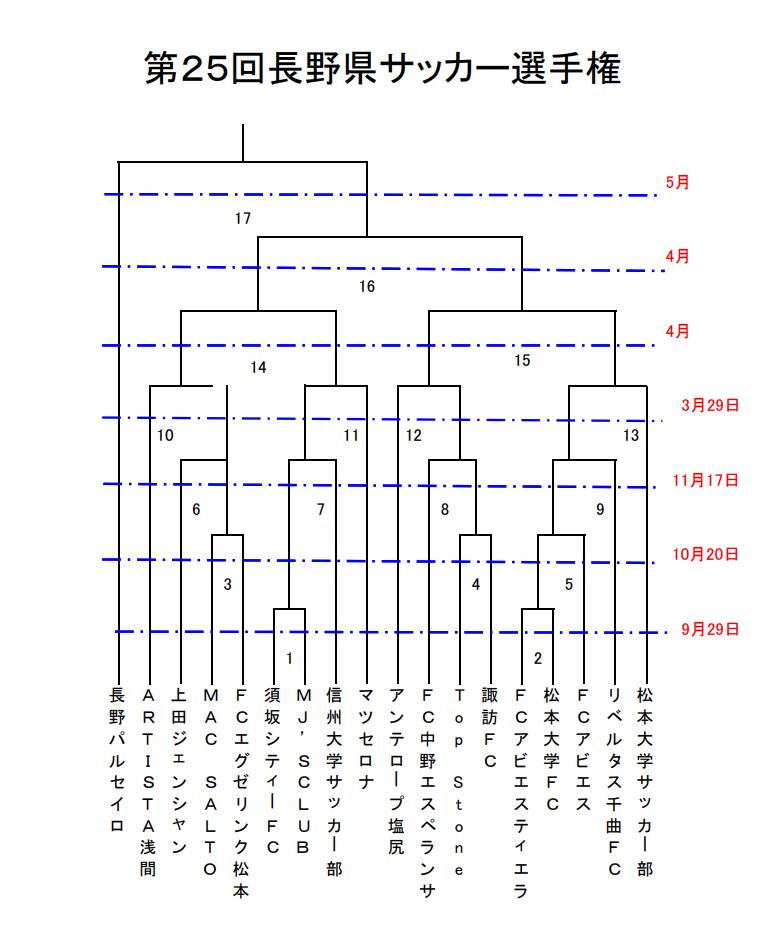 f:id:Kyabe2soccer:20200224213853p:plain