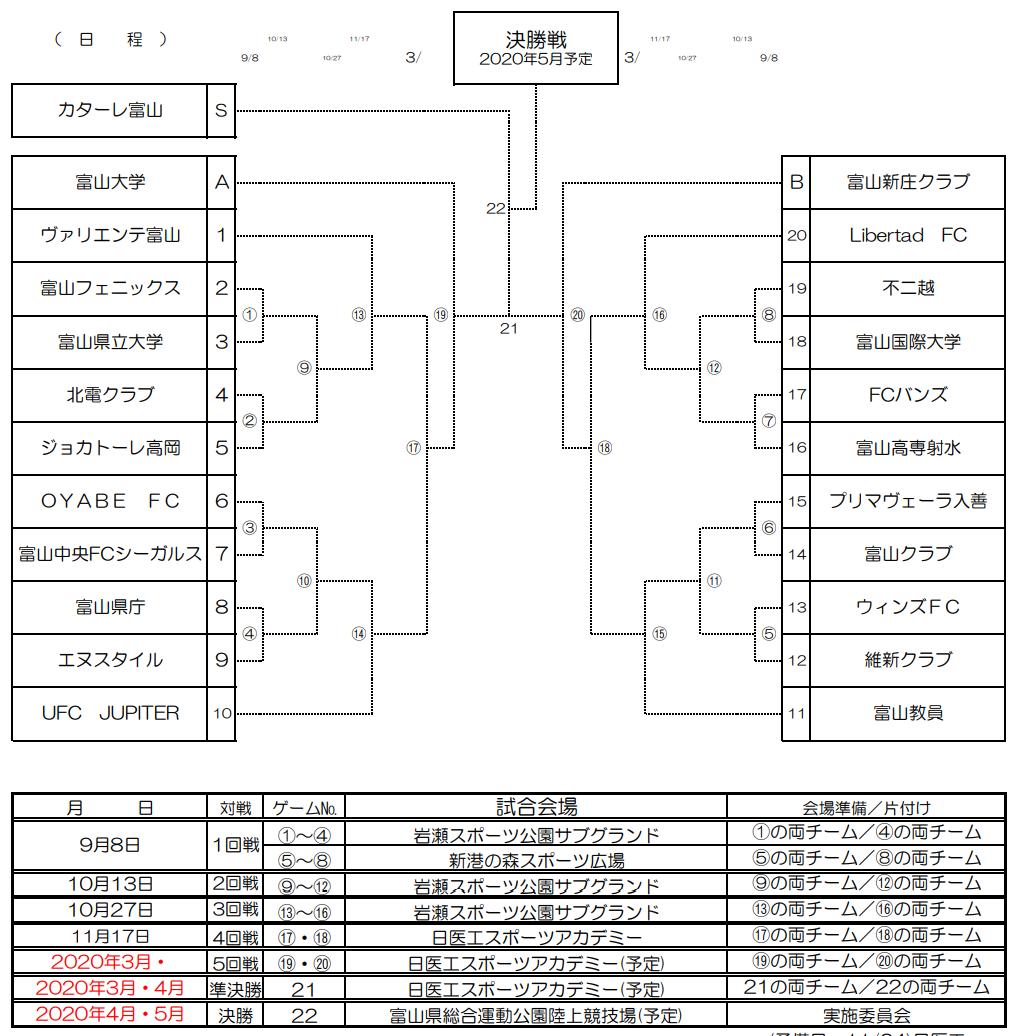 f:id:Kyabe2soccer:20200224214700p:plain