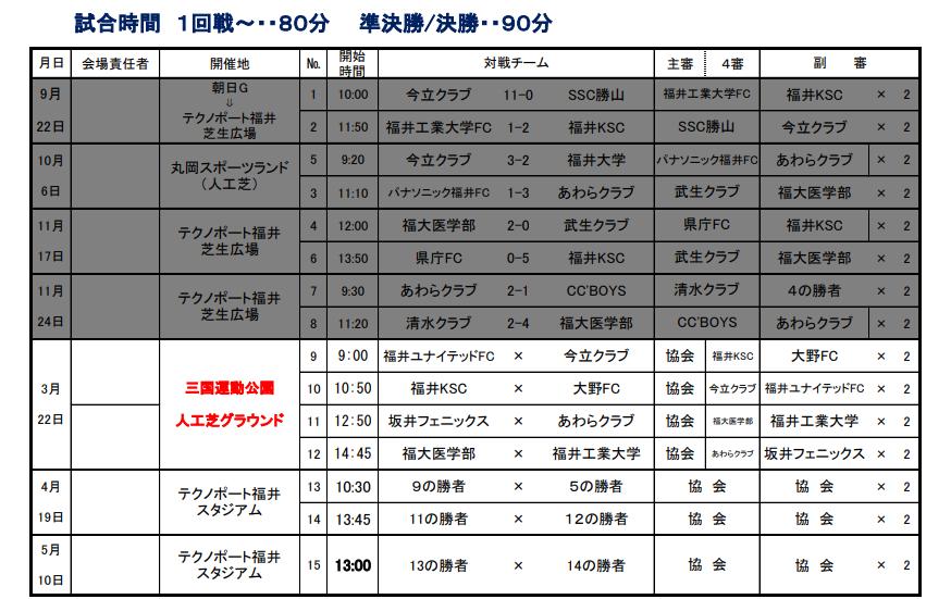 f:id:Kyabe2soccer:20200224220137p:plain