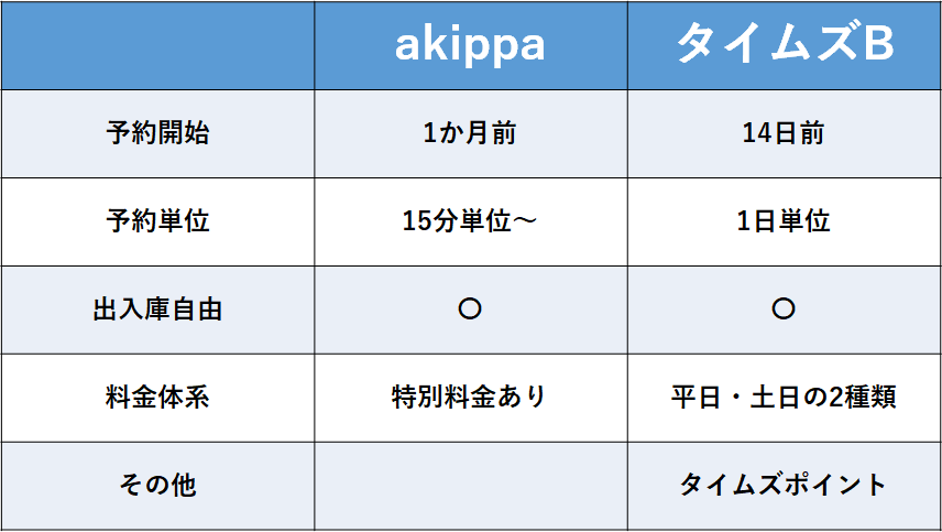 f:id:Kyabe2soccer:20200225224412p:plain