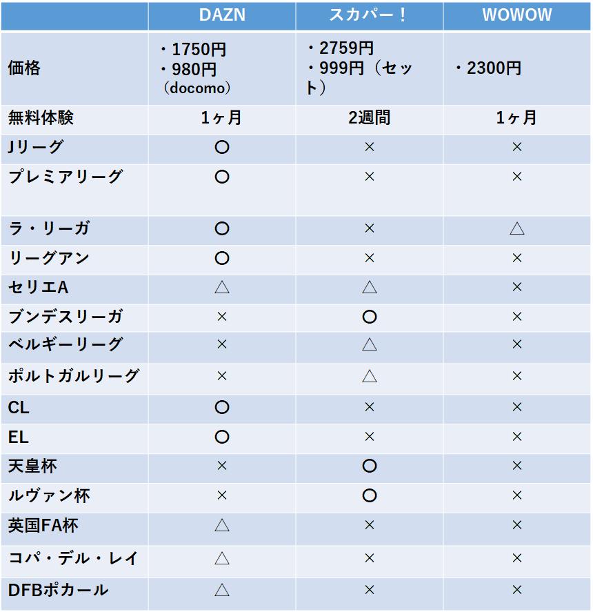 f:id:Kyabe2soccer:20200228180016p:plain