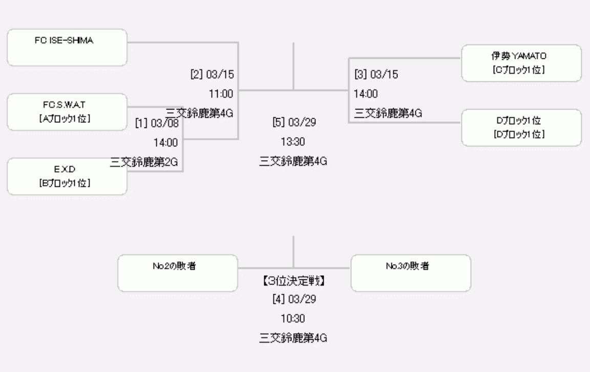 f:id:Kyabe2soccer:20200229190639p:plain