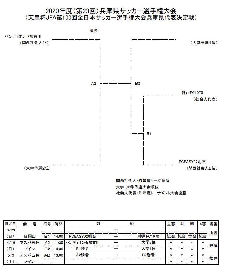 f:id:Kyabe2soccer:20200229192344p:plain