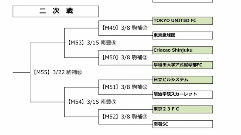 f:id:Kyabe2soccer:20200308160543j:image