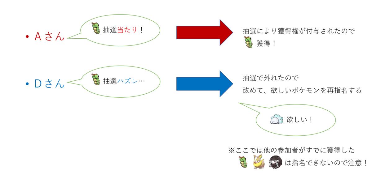 f:id:Kyatapee:20200605112042p:plain