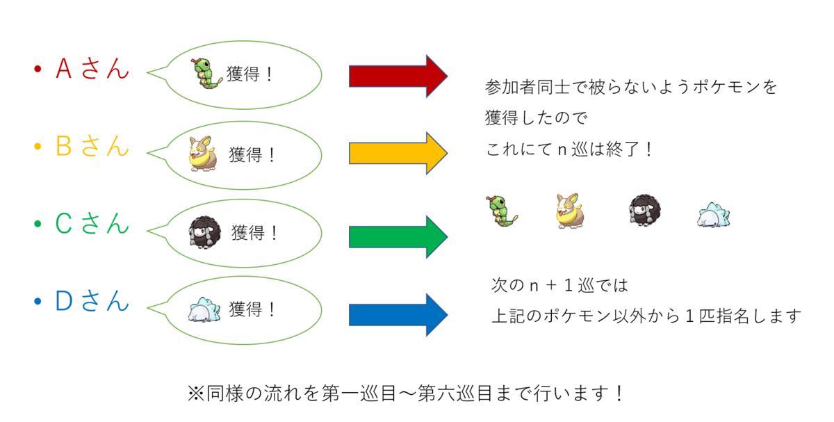 f:id:Kyatapee:20200605112058p:plain