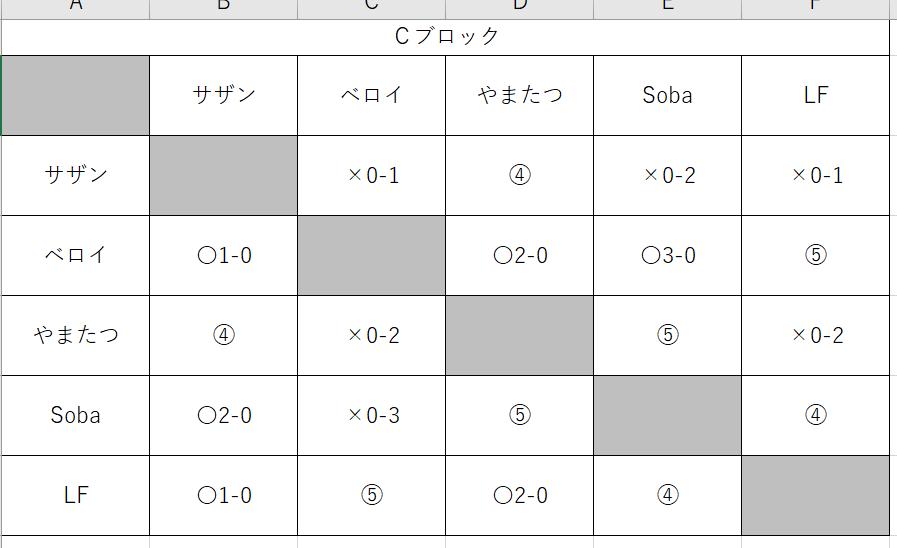 f:id:Kyatapee:20200809233816p:plain