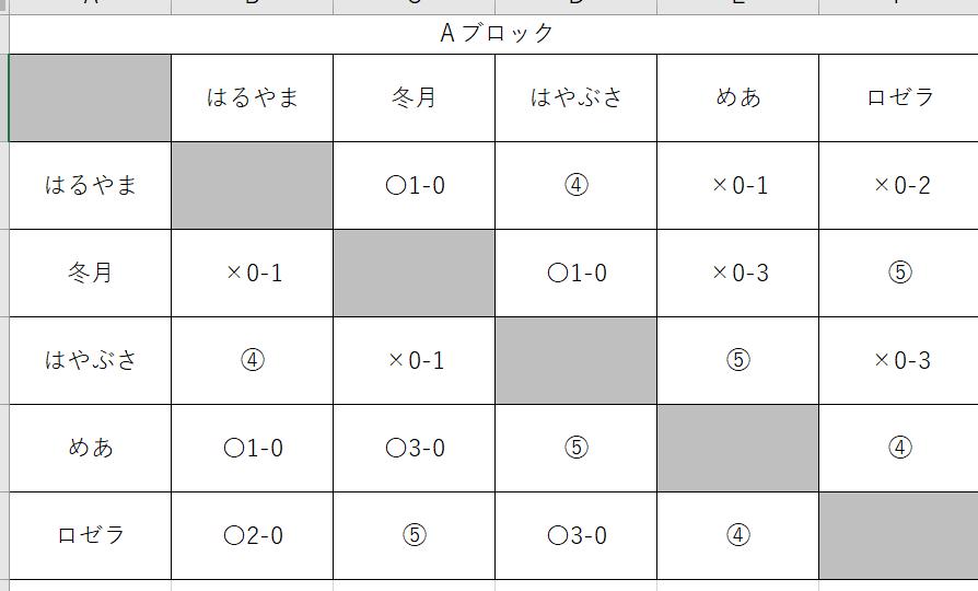 f:id:Kyatapee:20200809233822p:plain