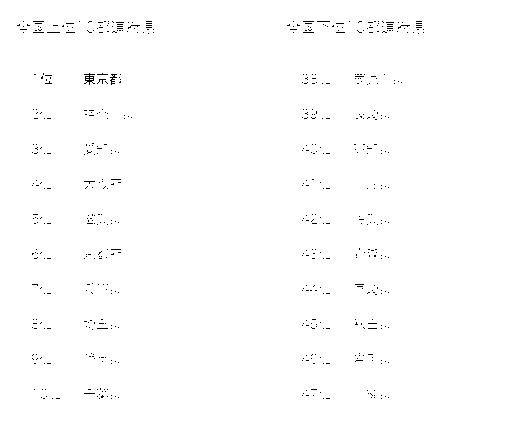 f:id:KyoChika:20150523153333p:plain