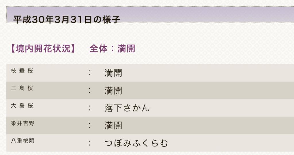 f:id:Kyo_Ichikawa:20180331195300j:plain