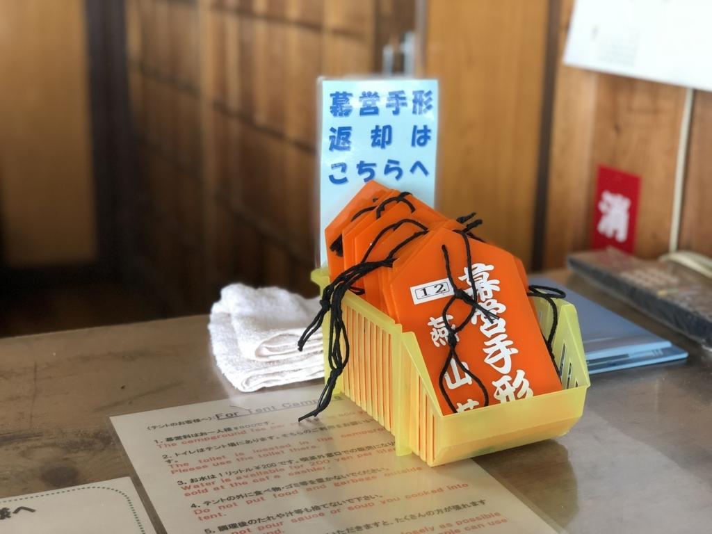f:id:Kyo_Ichikawa:20180709054839j:plain