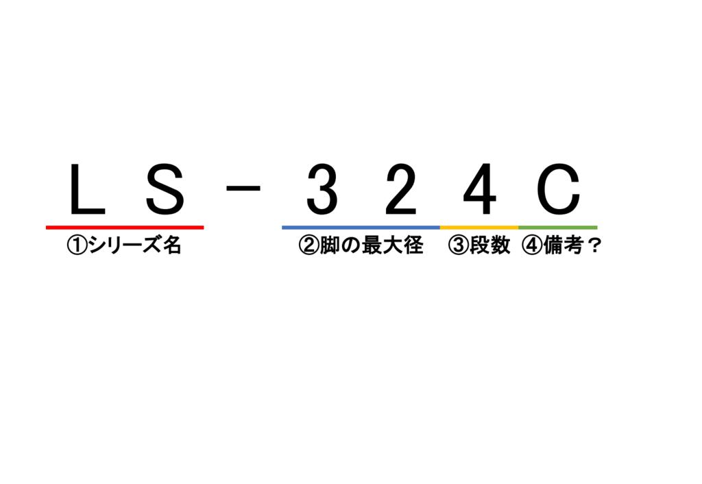 f:id:Kyo_Ichikawa:20180728103326p:plain