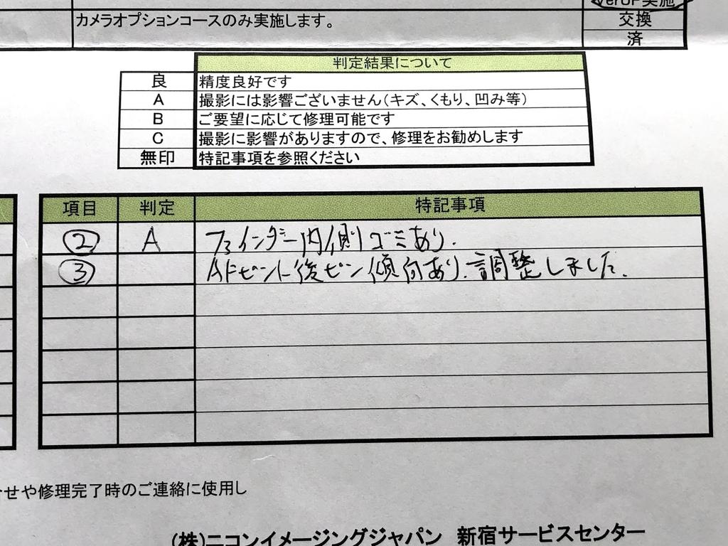 f:id:Kyo_Ichikawa:20181014153636j:plain