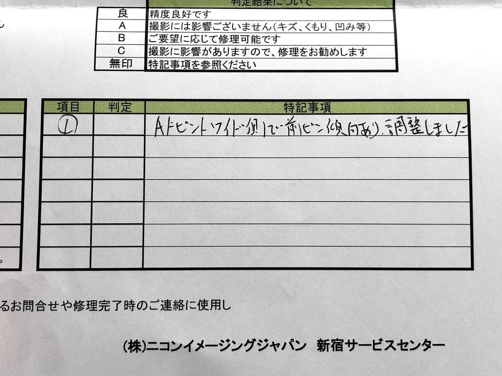 f:id:Kyo_Ichikawa:20181014153711j:plain