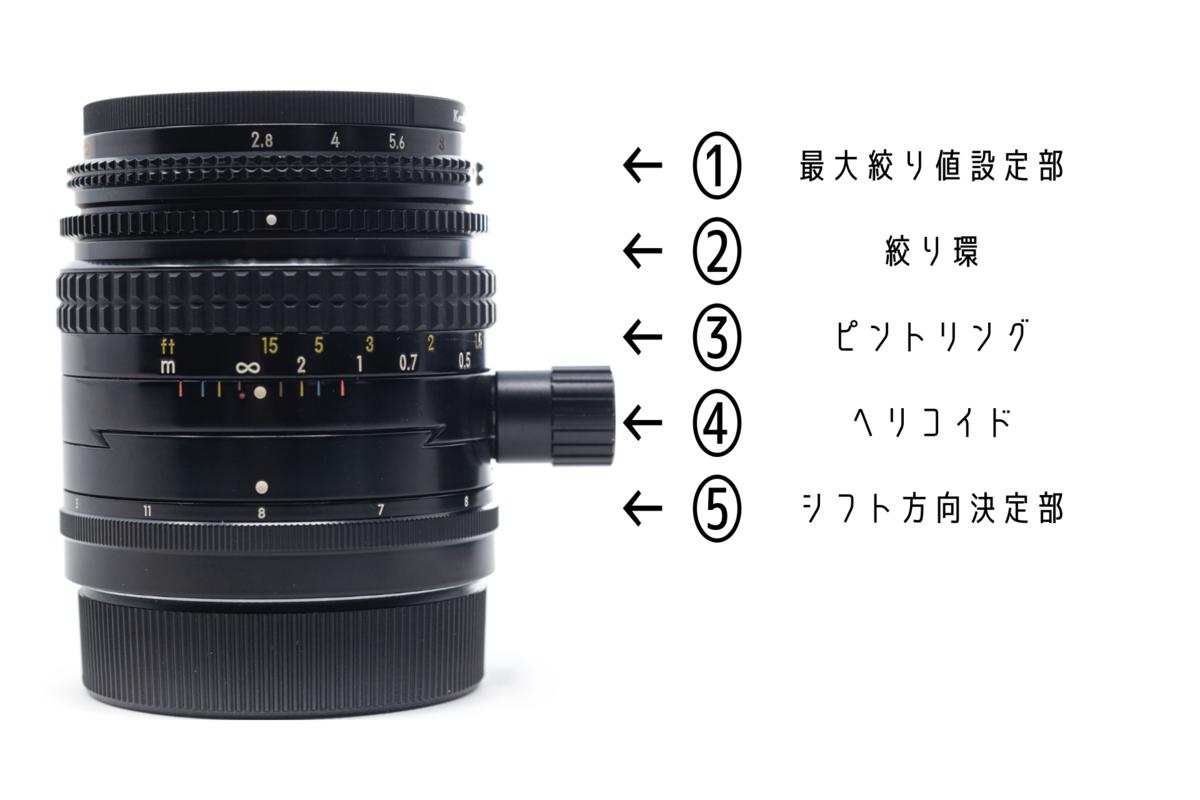 f:id:Kyo_Ichikawa:20190714152710p:plain