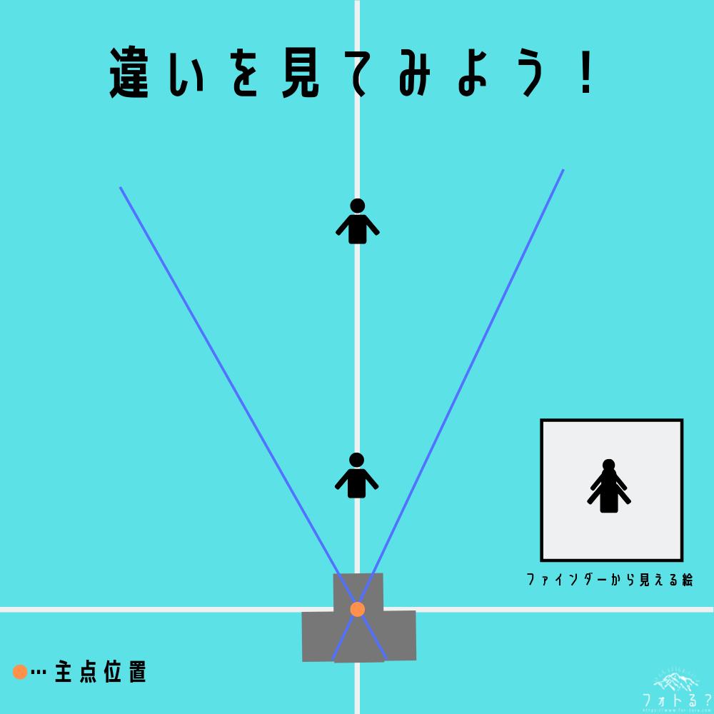 f:id:Kyo_Ichikawa:20190831103058p:plain