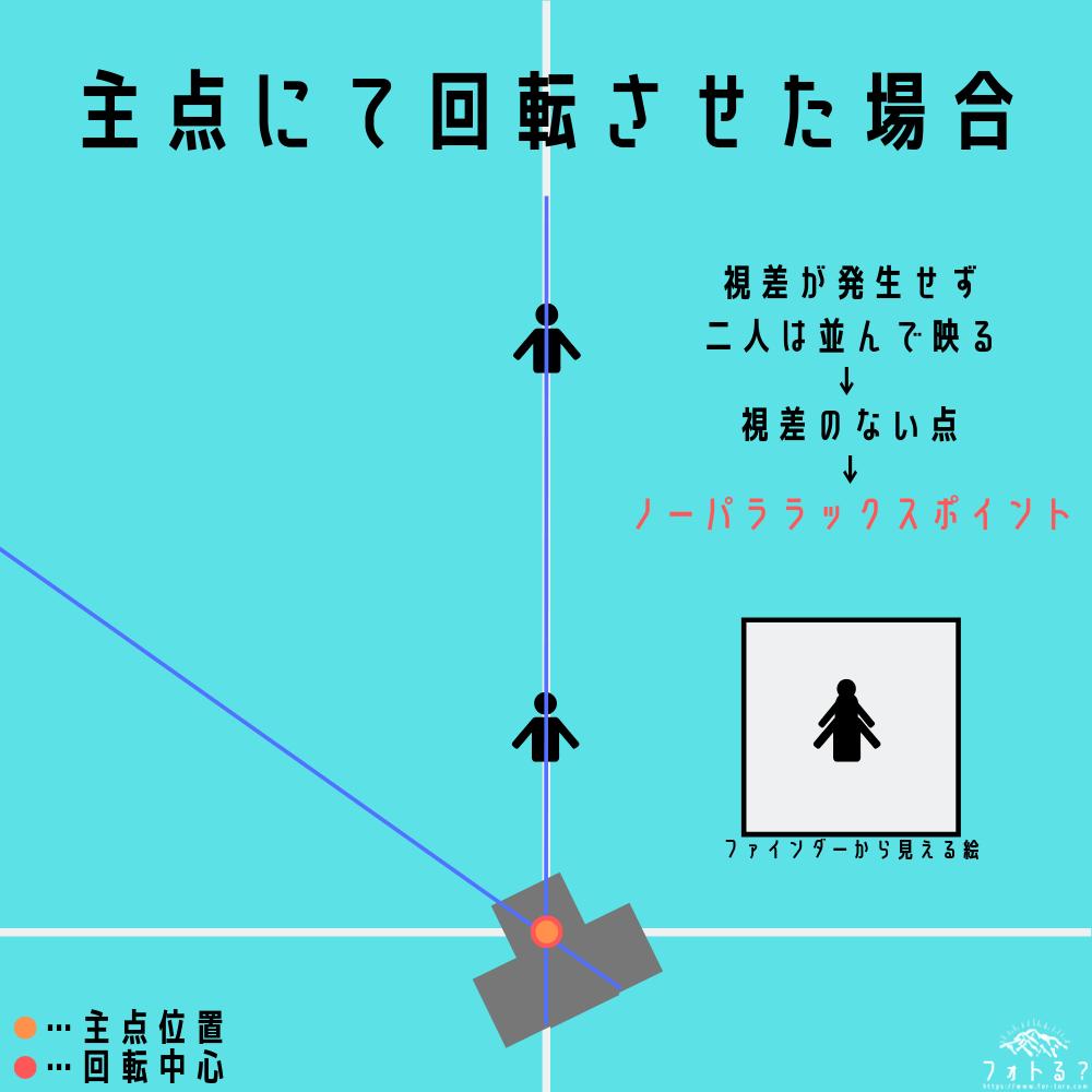 f:id:Kyo_Ichikawa:20190831103155p:plain