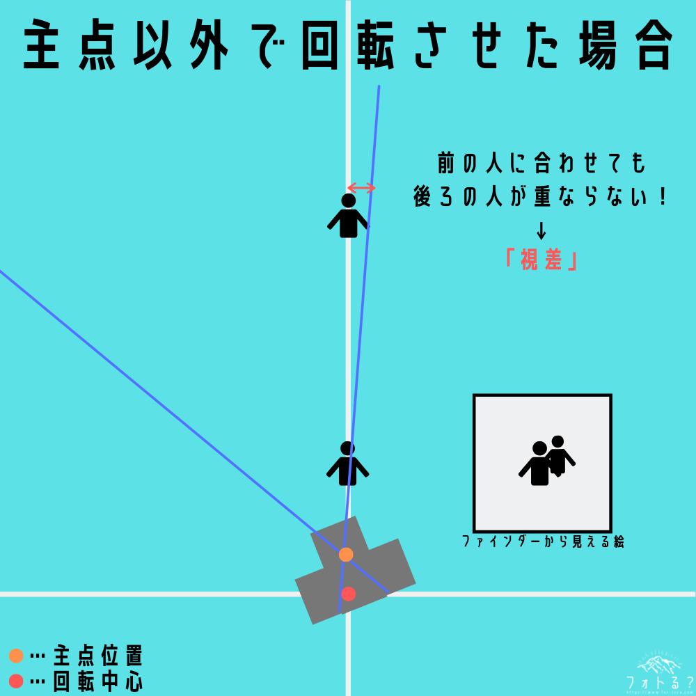 f:id:Kyo_Ichikawa:20190831103532p:plain
