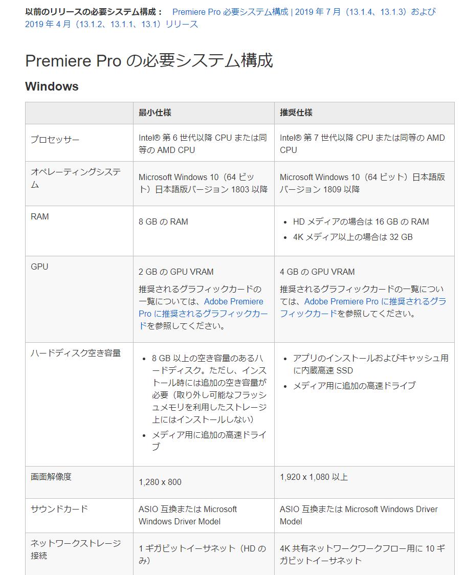 f:id:Kyo_Ichikawa:20200602212426p:plain
