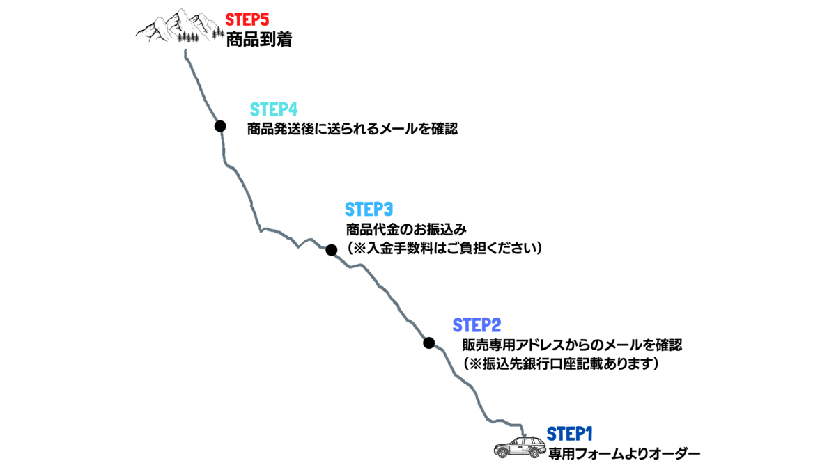f:id:Kyo_Ichikawa:20200718134632p:plain
