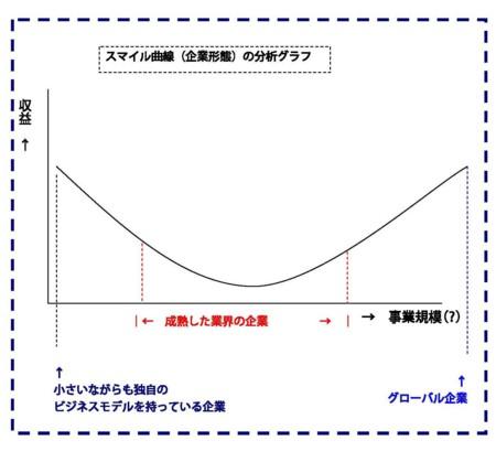 f:id:KyojiOhno:20120106234212j:image:w360:left
