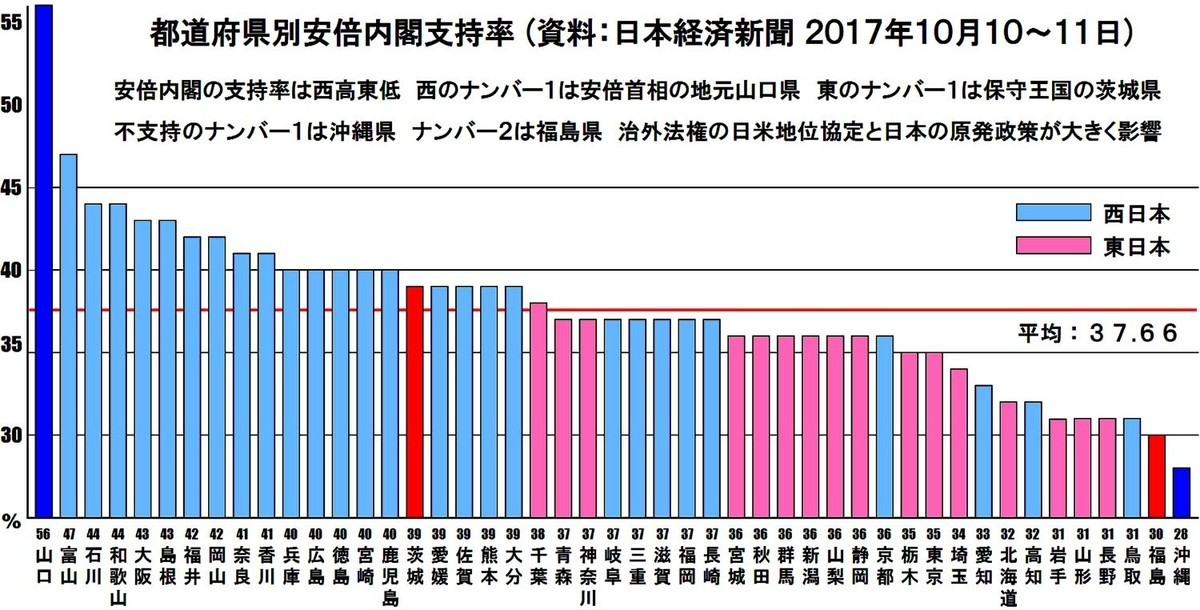f:id:KyojiOhno:20171211010556j:plain