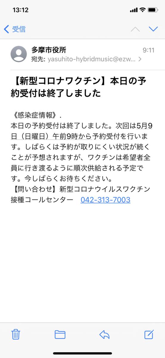 f:id:KyojiOhno:20210508233250p:plain