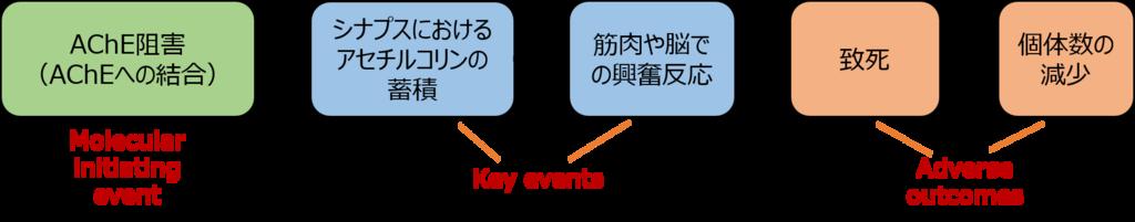 f:id:Kyoshiro1225:20180706203551p:plain