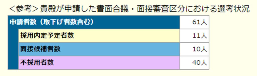 f:id:Kyoshiro1225:20181010164308p:plain