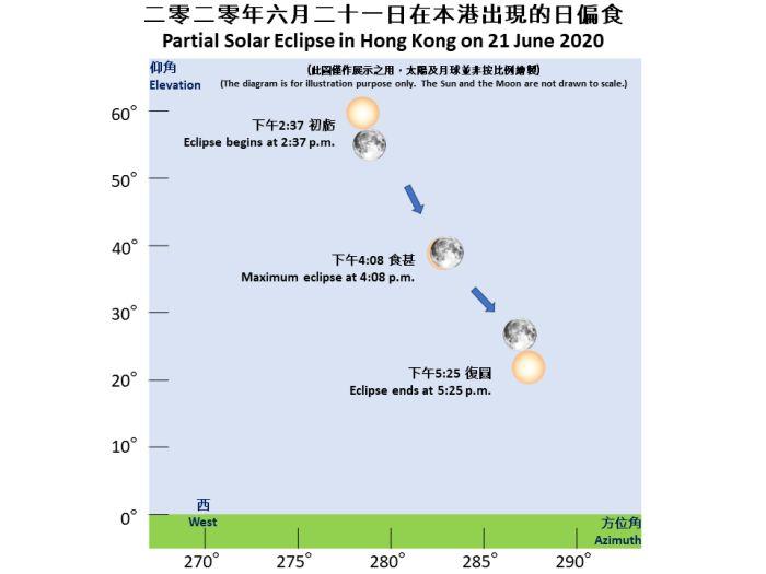 f:id:KyuTA:20200621190237j:plain