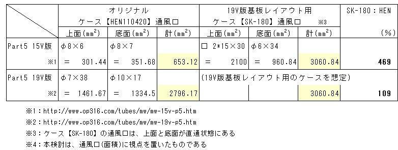 f:id:L10Eng:20180902182937j:plain