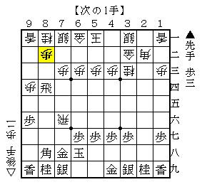 次の1手-初級-第2問-問題図