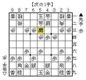次の1手-初級-第6問-問題図