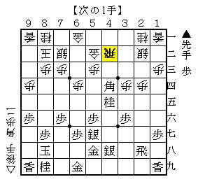 次の1手-中級-第5問-問題図