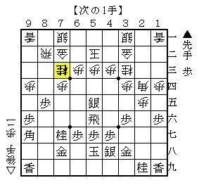 次の1手-中級-第9問-問題図