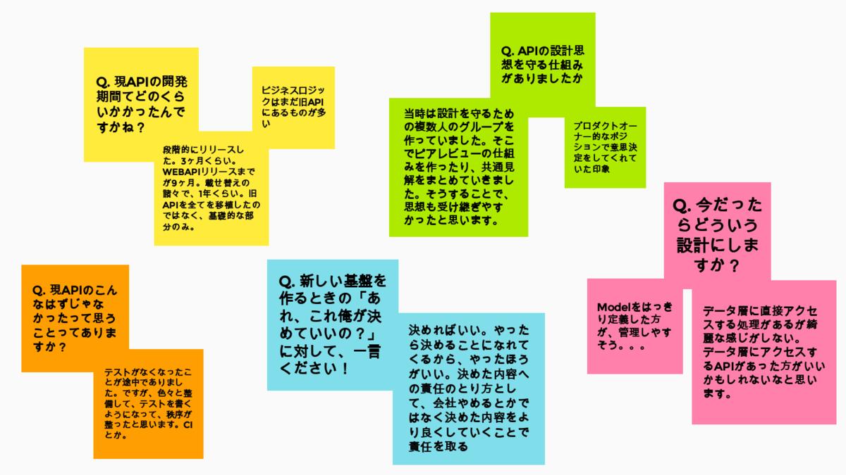 「現APIの設計」の議論の例