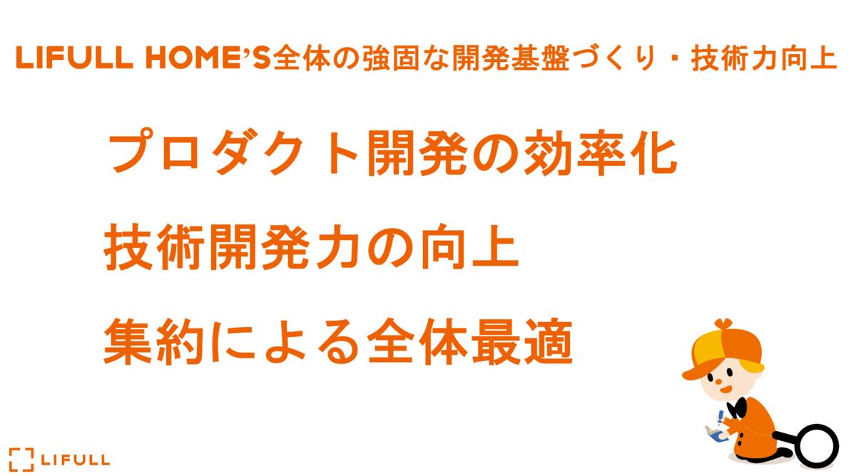 f:id:LIFULL-nagasawa:20201207053902p:plain