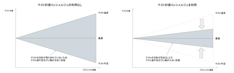 f:id:LIFULL-nakanao:20201130164332p:plain