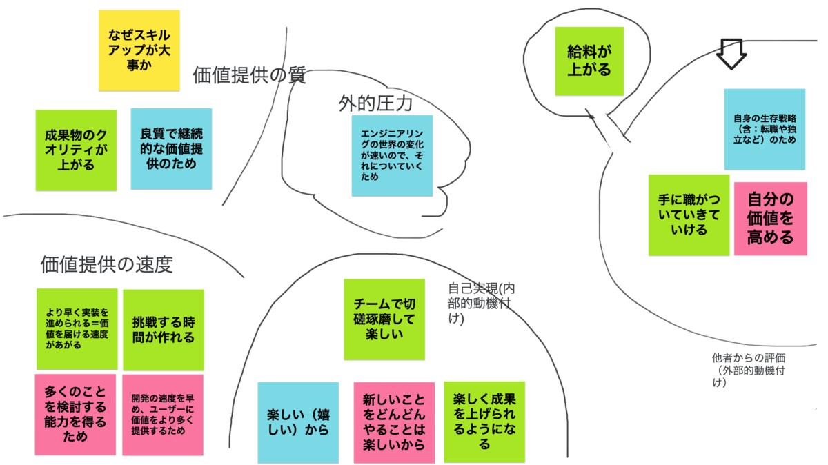 f:id:LIFULL-nozawat:20210819214106p:plain