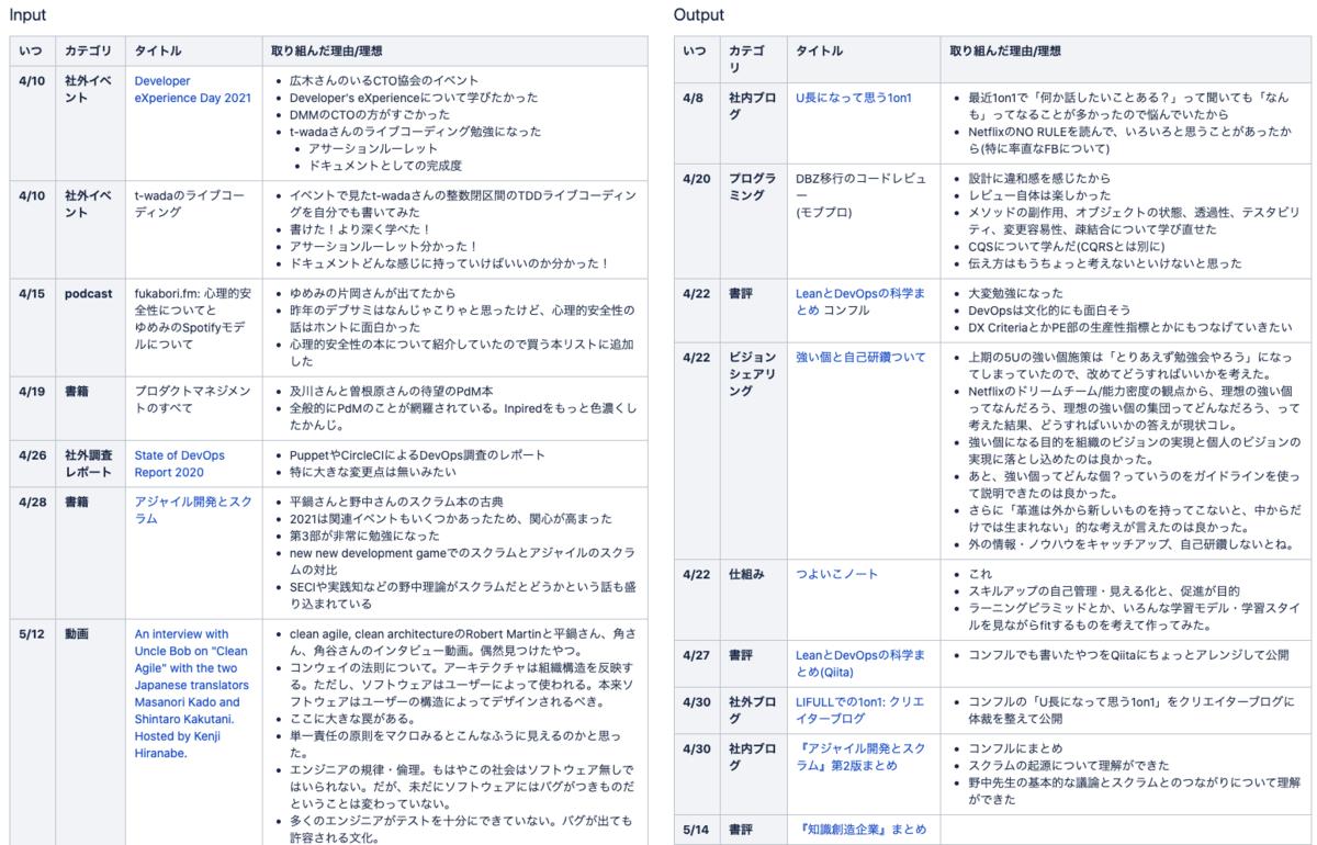 f:id:LIFULL-nozawat:20210819214758p:plain