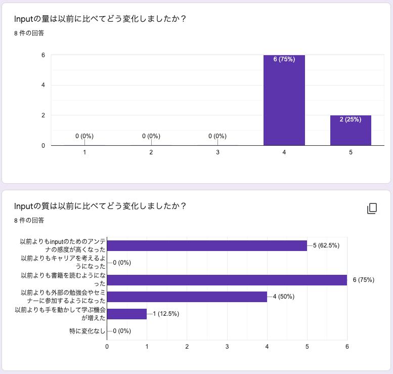 f:id:LIFULL-nozawat:20210819220505p:plain