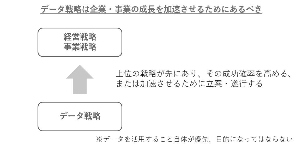 f:id:LIFULL-ryohori:20191220152611p:plain