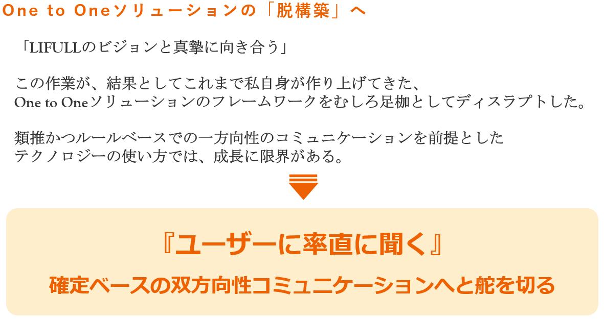 f:id:LIFULL-ryohori:20191220153136p:plain